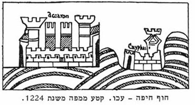 מפה של חיפה ועכו
